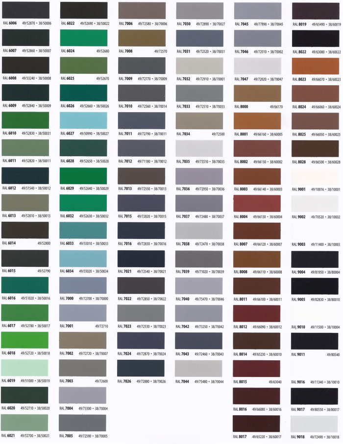Ral Powder Coat Color Chart Choice Image Chart Design For Project